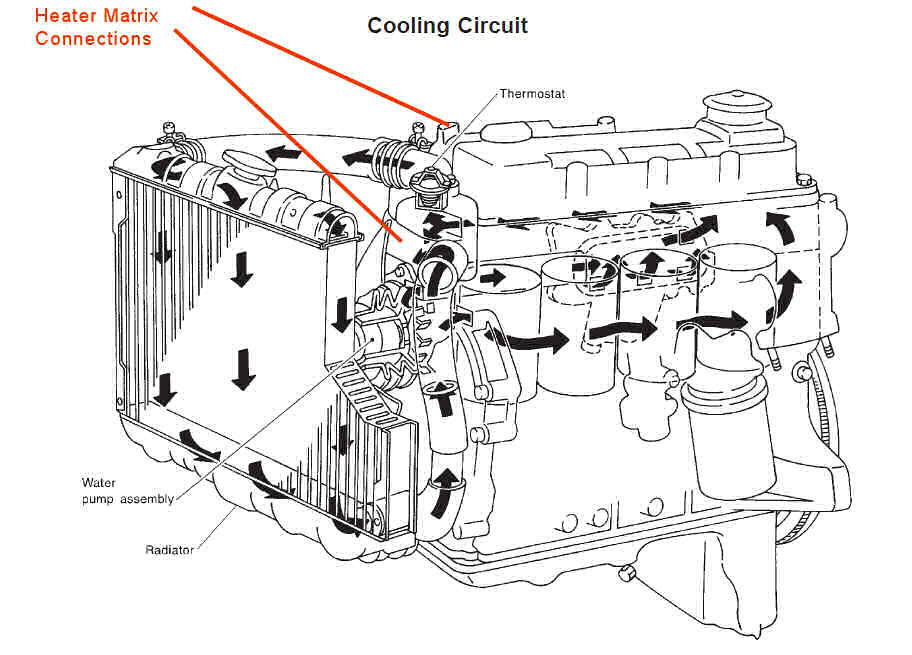 nissan engine cooling system diagram radio wiring diagram u2022 rh augmently co