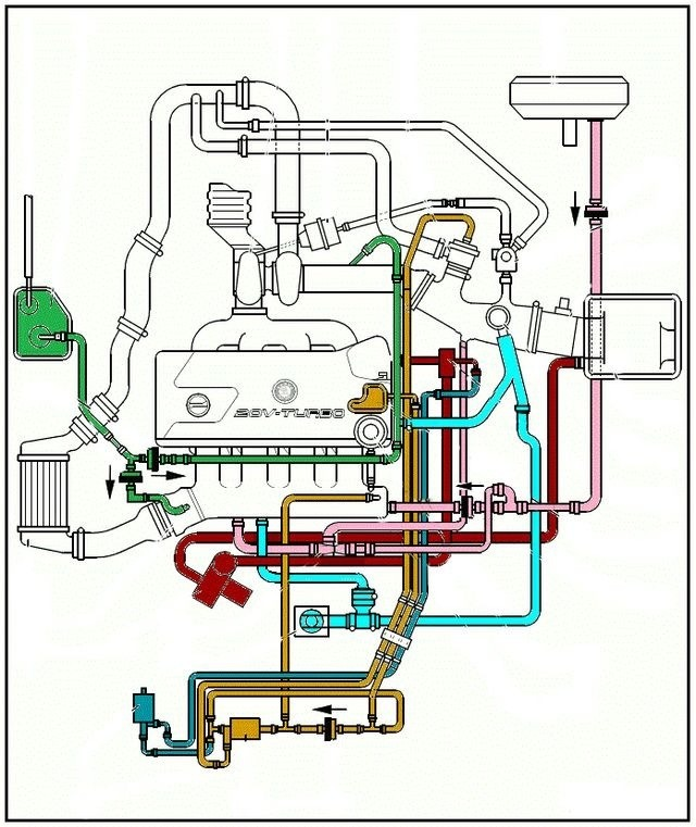 seat leon cupra r engine wiring diagram efcaviation com Basic Electrical Wiring Diagrams at gsmx.co