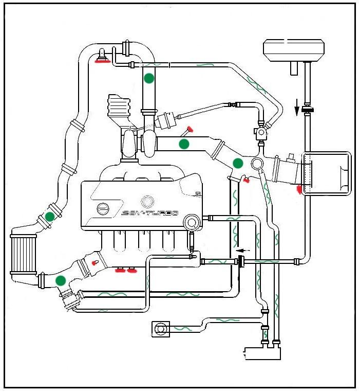 Seat Leon Cupra 1 8t  Auq  Engine Declutter