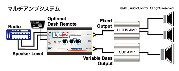 in car ent audiocontrol lc2i and acr 1 rotary controller rms lc2i wiring diagram at webbmarketing.co